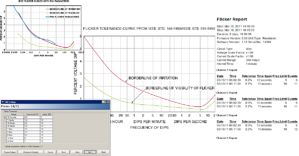 Application of the GE Flicker Curve
