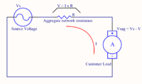 Analyzing Voltage Sags With Event Change_03