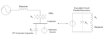 Power Factor Correction Capacitors and Resonances_03