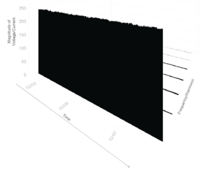 Using 3D Graphs in ProVision_2