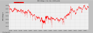 The Basics of Power Quality Monitoring_02