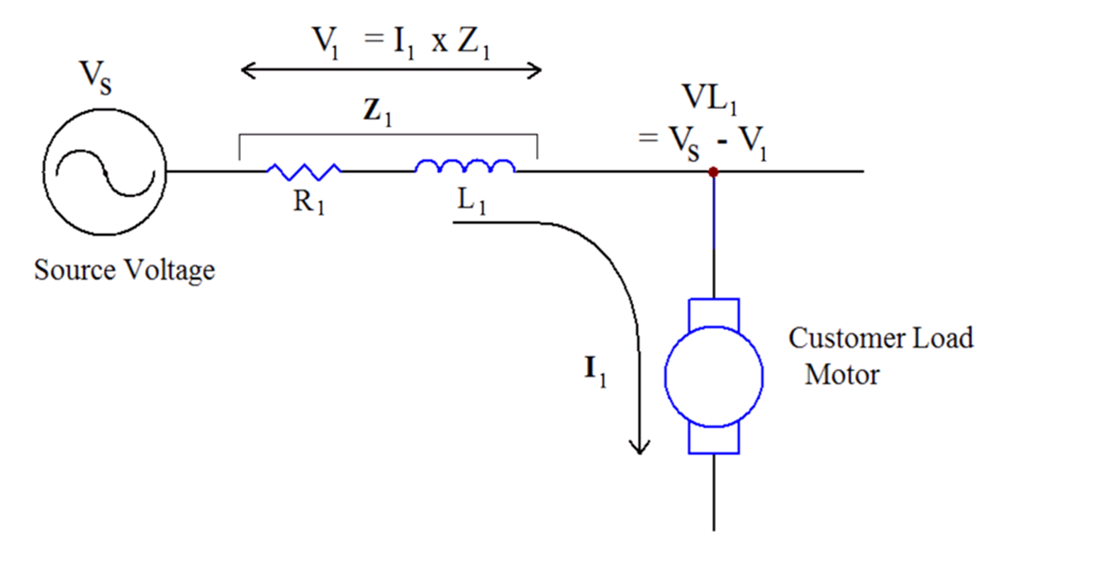Voltage Sags and Power Quality_01