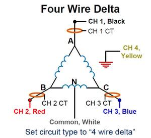Four Wire Delta Voltage Unbalance_07