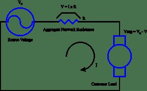 Voltage Sags Upstream or Downstream_01