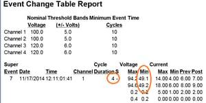 Quantifying Residential Voltage Sag_04
