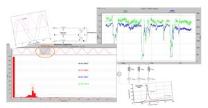 How PFC Capacitors Affect Harmonic Levels