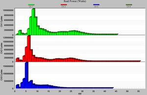 Measuring Power_01