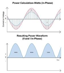 Measuring Power_05
