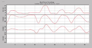 Power Flow Consumption vs Generation fig 10
