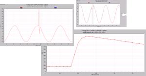 Transient Capture vs Waveform Capture