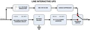 UPS Power Quality Case Study_03