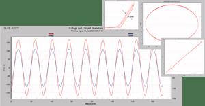 Understanding Parametric Graphs-1