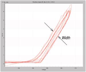 Understanding Parametric Graphs_01