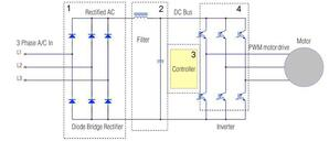 Understanding Variable Frequency Drives_03
