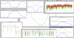 Voltage Regulation Analysis with Daily Profiles